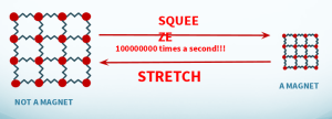 Squeezing and stretching materials only a few atoms thick can result in dramatic changes.