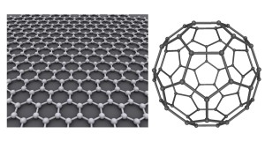 Graphene (left) and buckminsterfullerene (right) are both allotropes of carbon, meaning they have the same chemical composition but different geometrical arrangements. (Wikipedia)