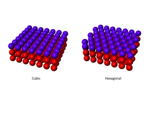 Look closely -- can you tell the difference between the cubic and hexagonal crystal structures? The differences may look subtle, but they can produce huge differences in the properties and behavior of materials.