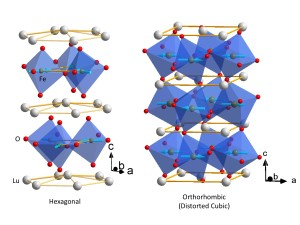LuFeO3 usually occurs in the crystal arrangement on the right.  When it organizes in the form on the left, however, it exhibits magnetic and ferroelectric properties that are useful for information storage and processing.