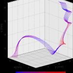 Voth_trajectory_Funsize_500