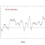 Stefan graph 1