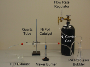 Experimental apparatus for CVD of graphene.