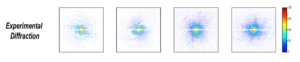 Experimental diffraction image of xenon-doped superfluid helium droplets (radius 100-300 nm).