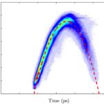 polariton parabola
