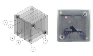 Fig. 2 (click to enlarge) The DANSON moderator cube diagram and photo. By encasing the detector elements in a neutron-moderating plastic, we can