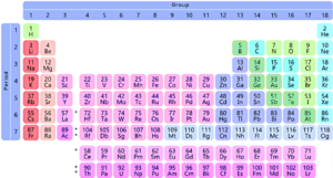 Transition metals shown in pink.